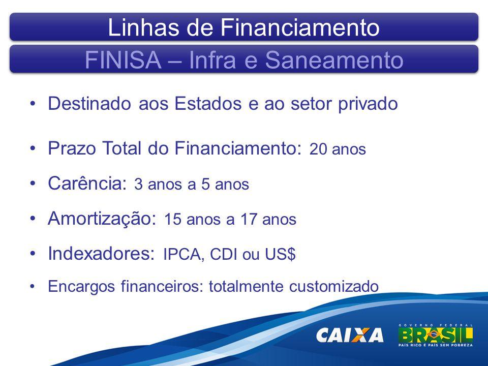 Destinado aos Estados e ao setor privado Prazo Total do Financiamento: 20 anos Carência: 3 anos a 5 anos Amortização: 15 anos a 17 anos Indexadores: I