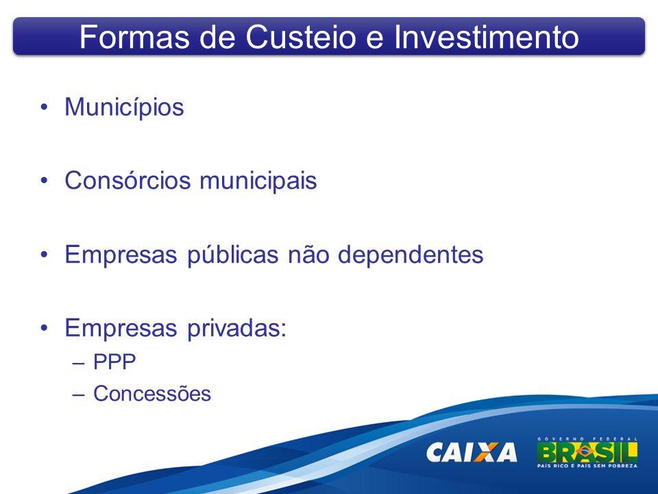 Municípios Consórcios municipais Empresas públicas não dependentes Empresas privadas: –PPP –Concessões Formas de Custeio e Investimento