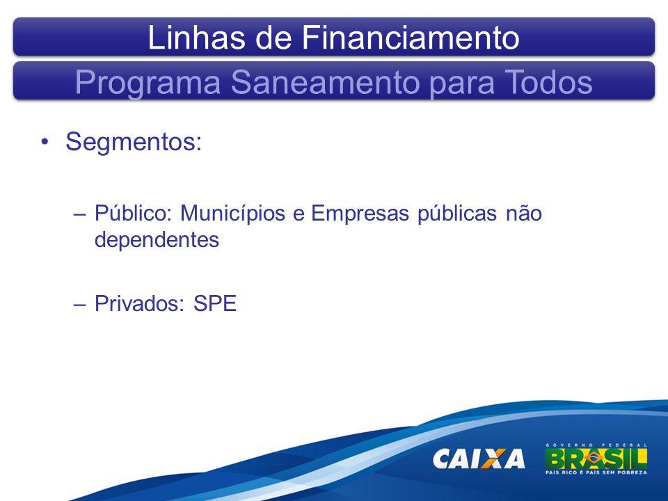 Segmentos: –Público: Municípios e Empresas públicas não dependentes –Privados: SPE Linhas de Financiamento Programa Saneamento para Todos