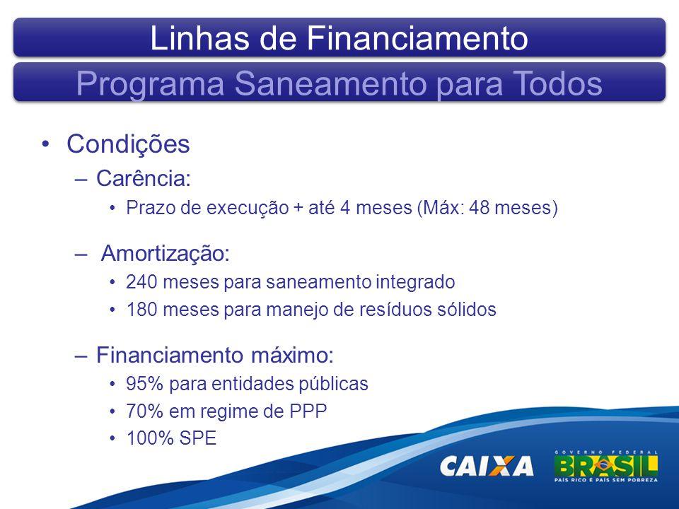 Encargos Financeiros –Juros 6% a.a.Manejo de Resíduos Sólidos 5% a.a.