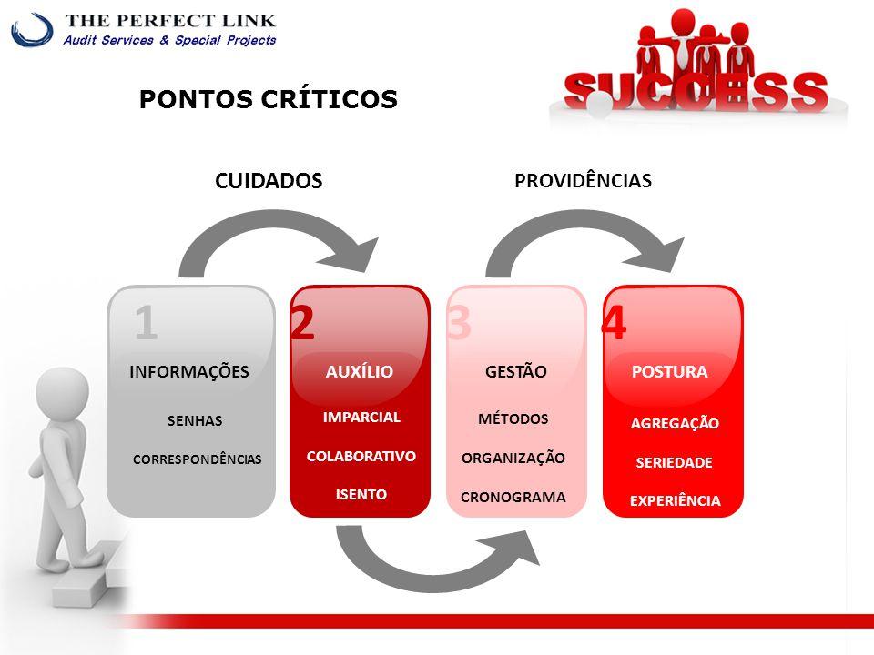 SENHAS CORRESPONDÊNCIAS INFORMAÇÕES IMPARCIAL COLABORATIVO ISENTO AUXÍLIO MÉTODOS ORGANIZAÇÃO CRONOGRAMA GESTÃO AGREGAÇÃO SERIEDADE EXPERIÊNCIA POSTURA 1234 CUIDADOS PROVIDÊNCIAS PONTOS CRÍTICOS