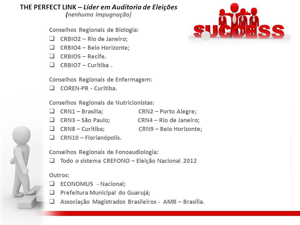 Conselhos Regionais de Biologia:  CRBIO2 – Rio de Janeiro;  CRBIO4 – Belo Horizonte;  CRBIO5 – Recife.