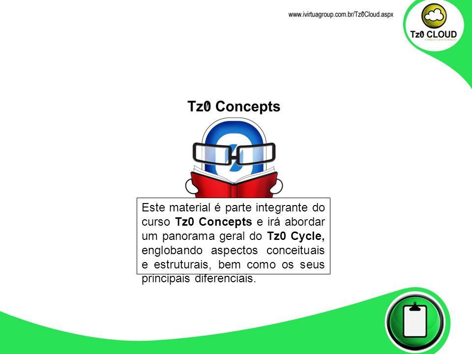 Este material é parte integrante do curso Tz0 Concepts e irá abordar um panorama geral do Tz0 Cycle, englobando aspectos conceituais e estruturais, bem como os seus principais diferenciais.
