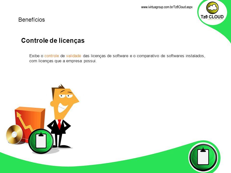 Controle de licenças Exibe o controle de validade das licenças de software e o comparativo de softwares instalados, com licenças que a empresa possui.