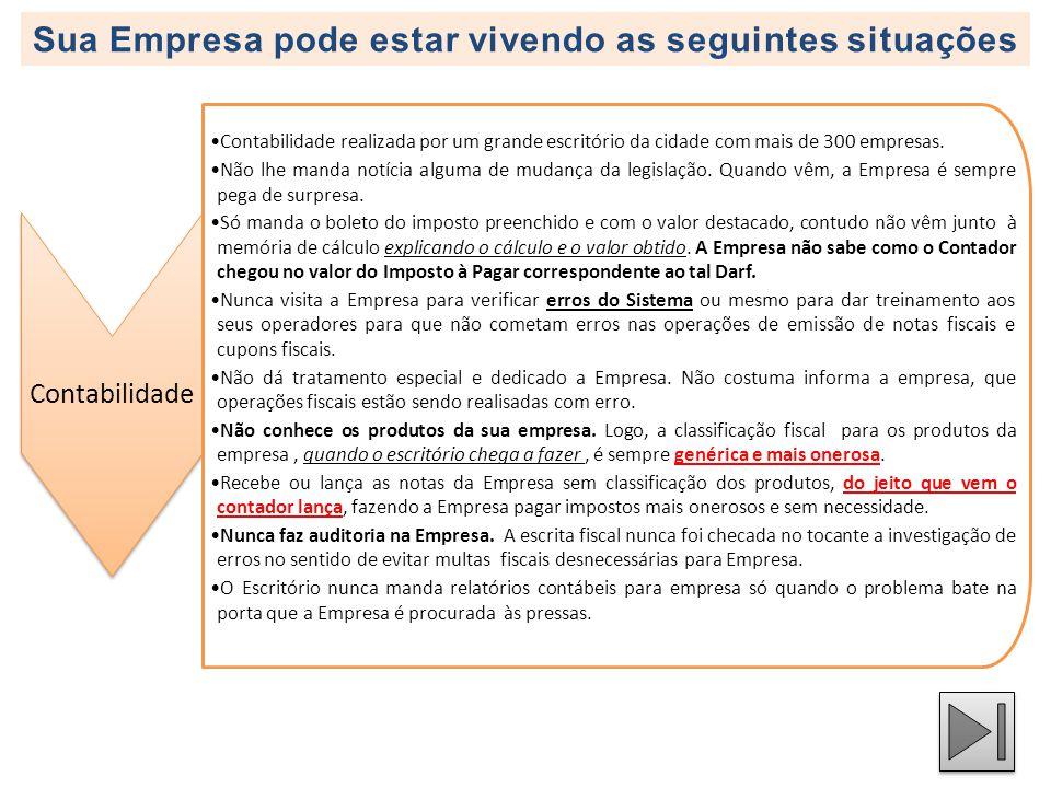 Empresa Enquadrada no Simples Nacional Paga Impostos Calculados pelo Contador.