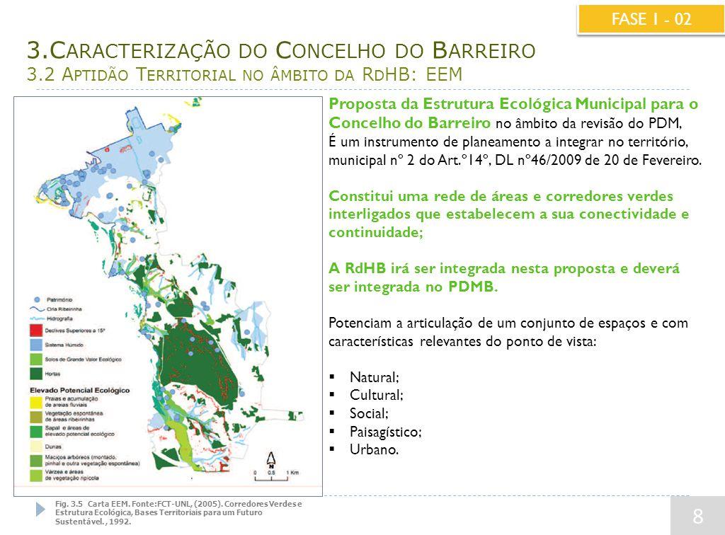 3.C ARACTERIZAÇÃO DO C ONCELHO DO B ARREIRO 3.2 A PTIDÃO T ERRITORIAL NO ÂMBITO DA R D HB: EEM 8 FASE 1 - 02 Proposta da Estrutura Ecológica Municipal