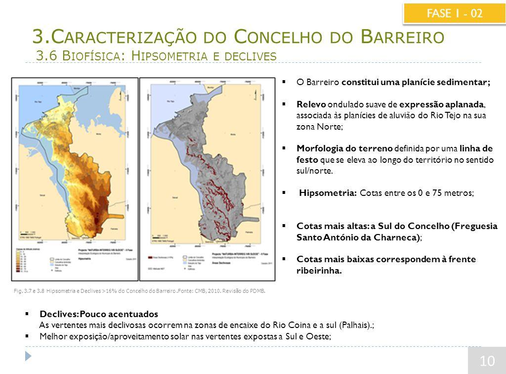 3.C ARACTERIZAÇÃO DO C ONCELHO DO B ARREIRO 3.6 B IOFÍSICA : H IPSOMETRIA E DECLIVES 10  O Barreiro constitui uma planície sedimentar;  Relevo ondulado suave de expressão aplanada, associada às planícies de aluvião do Rio Tejo na sua zona Norte;  Morfologia do terreno definida por uma linha de festo que se eleva ao longo do território no sentido sul/norte.