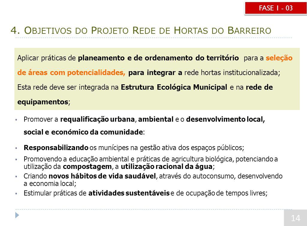 4. O BJETIVOS DO P ROJETO R EDE DE H ORTAS DO B ARREIRO  Promover a requalificação urbana, ambiental e o desenvolvimento local, social e económico da