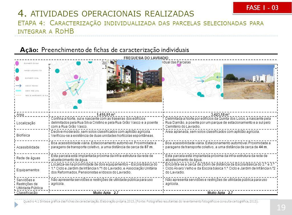 4. ATIVIDADES OPERACIONAIS REALIZADAS ETAPA 4: C ARACTERIZAÇÃO INDIVIDUALIZADA DAS PARCELAS SELECIONADAS PARA INTEGRAR A R D HB FREGUESIA DO LAVRADIO