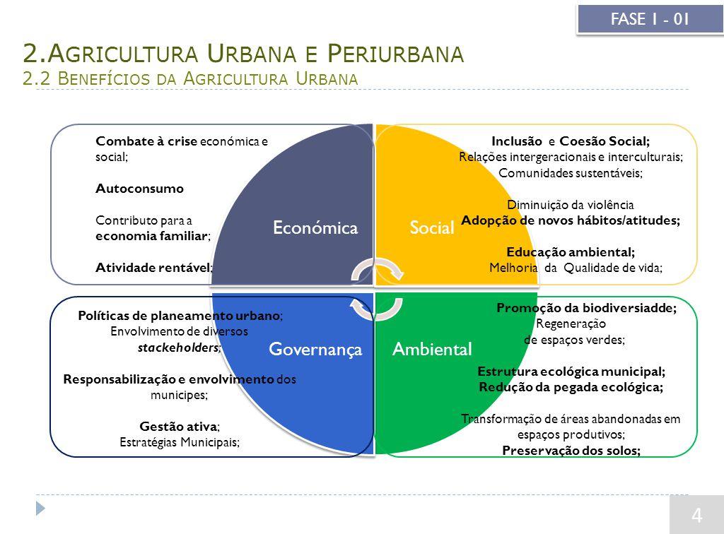 2.A GRICULTURA U RBANA E P ERIURBANA 2.2 B ENEFÍCIOS DA A GRICULTURA U RBANA 4 EconómicaSocial AmbientalGovernança Combate à crise económica e social; Autoconsumo Contributo para a economia familiar; Atividade rentável; Inclusão e Coesão Social; Relações intergeracionais e interculturais; Comunidades sustentáveis; Diminuição da violência Adopção de novos hábitos/atitudes; Educação ambiental; Melhoria da Qualidade de vida; Promoção da biodiversiadde; Regeneração de espaços verdes; Estrutura ecológica municipal; Redução da pegada ecológica; Transformação de áreas abandonadas em espaços produtivos; Preservação dos solos; Políticas de planeamento urbano; Envolvimento de diversos stackeholders; Responsabilização e envolvimento dos municipes; Gestão ativa; Estratégias Municipais; FASE 1 - 01