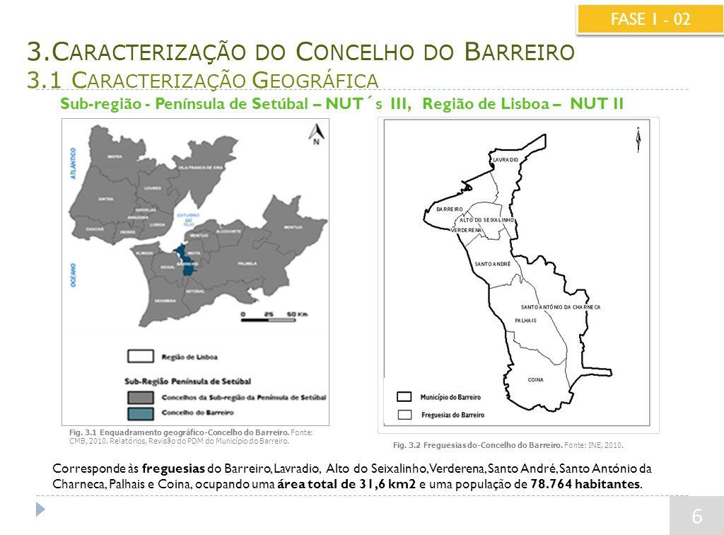 3.C ARACTERIZAÇÃO DO C ONCELHO DO B ARREIRO 3.1 C ARACTERIZAÇÃO G EOGRÁFICA 6 Sub-região - Península de Setúbal – NUT´s III, Região de Lisboa – NUT II Corresponde às freguesias do Barreiro, Lavradio, Alto do Seixalinho, Verderena, Santo André, Santo António da Charneca, Palhais e Coina, ocupando uma área total de 31,6 km2 e uma população de 78.764 habitantes.