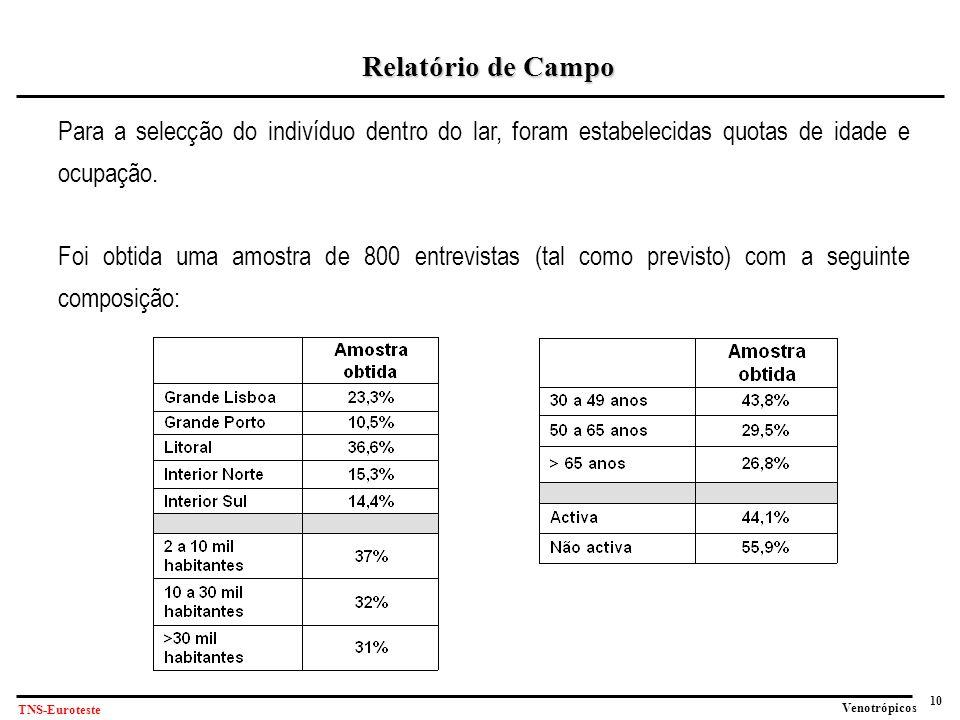 10 Venotrópicos TNS-Euroteste Relatório de Campo Para a selecção do indivíduo dentro do lar, foram estabelecidas quotas de idade e ocupação.