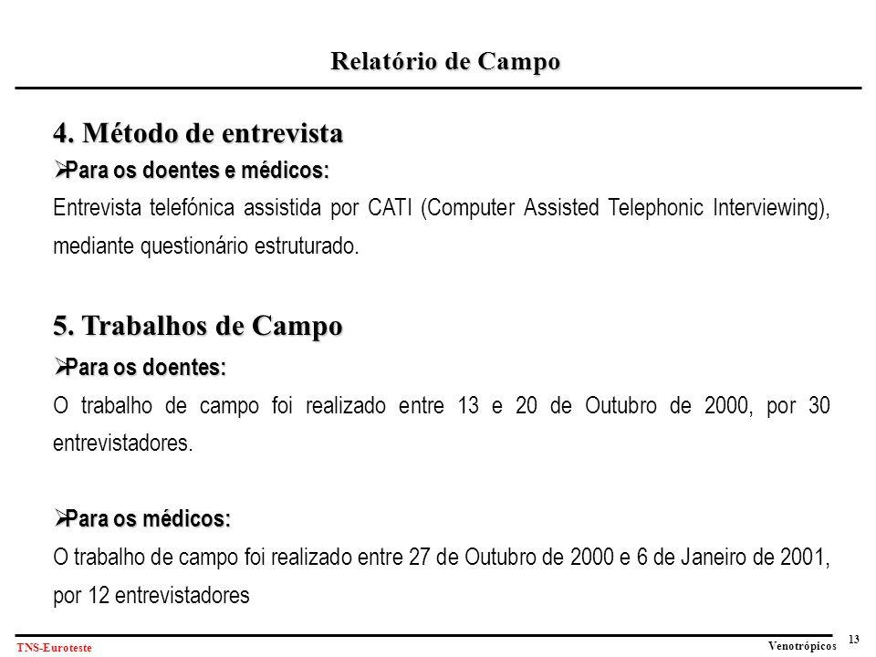 13 Venotrópicos TNS-Euroteste Relatório de Campo 4.
