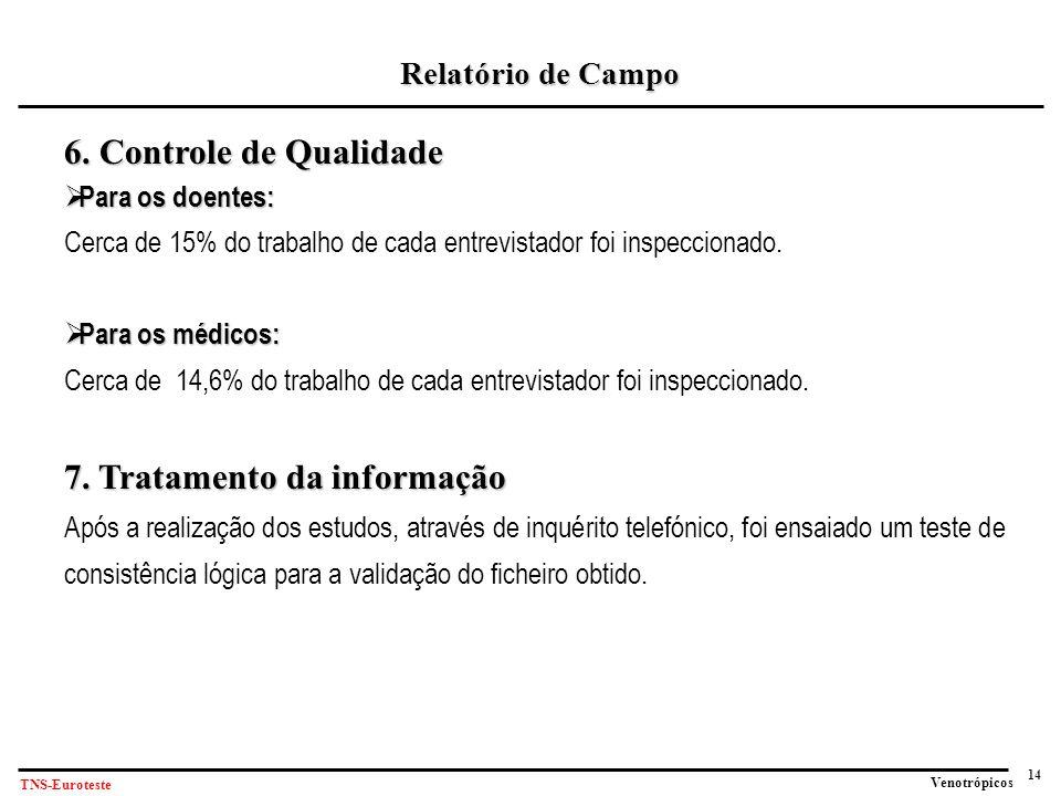 14 Venotrópicos TNS-Euroteste Relatório de Campo 6.