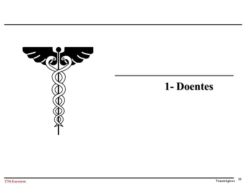 20 Venotrópicos TNS-Euroteste 1- Doentes