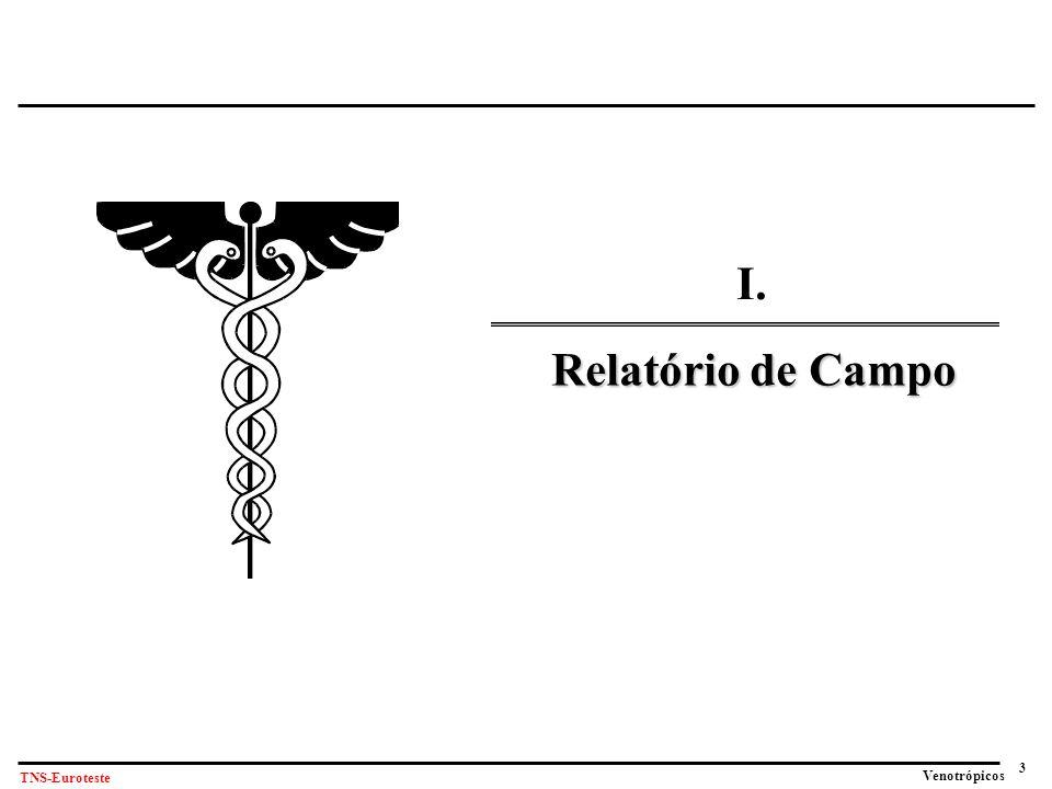 3 Venotrópicos TNS-Euroteste Relatório de Campo I.