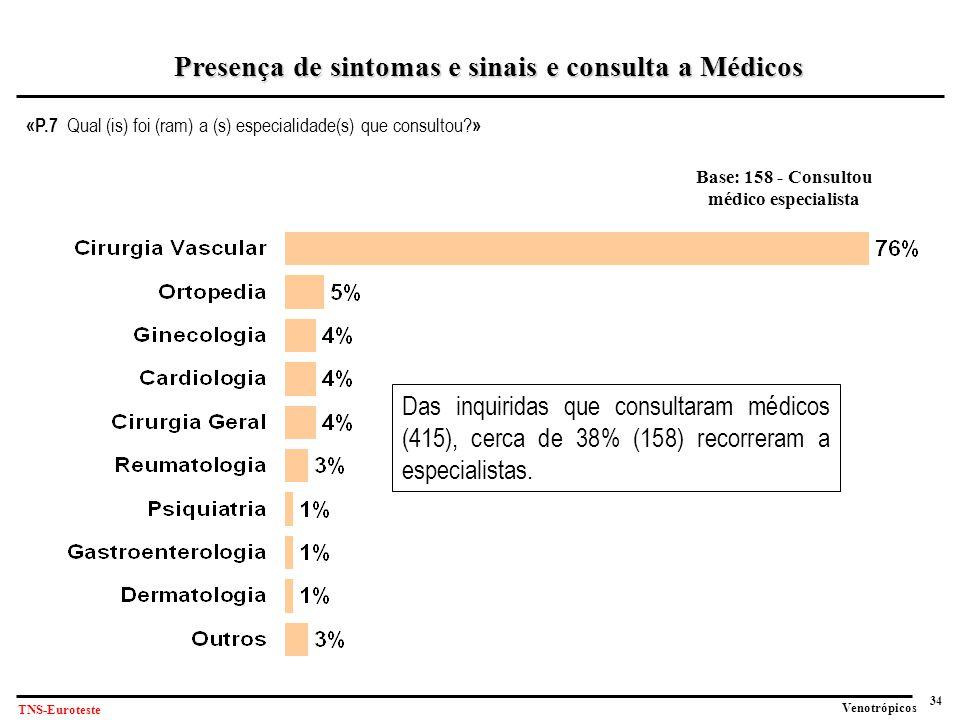 34 Venotrópicos TNS-Euroteste «P.7 Qual (is) foi (ram) a (s) especialidade(s) que consultou.