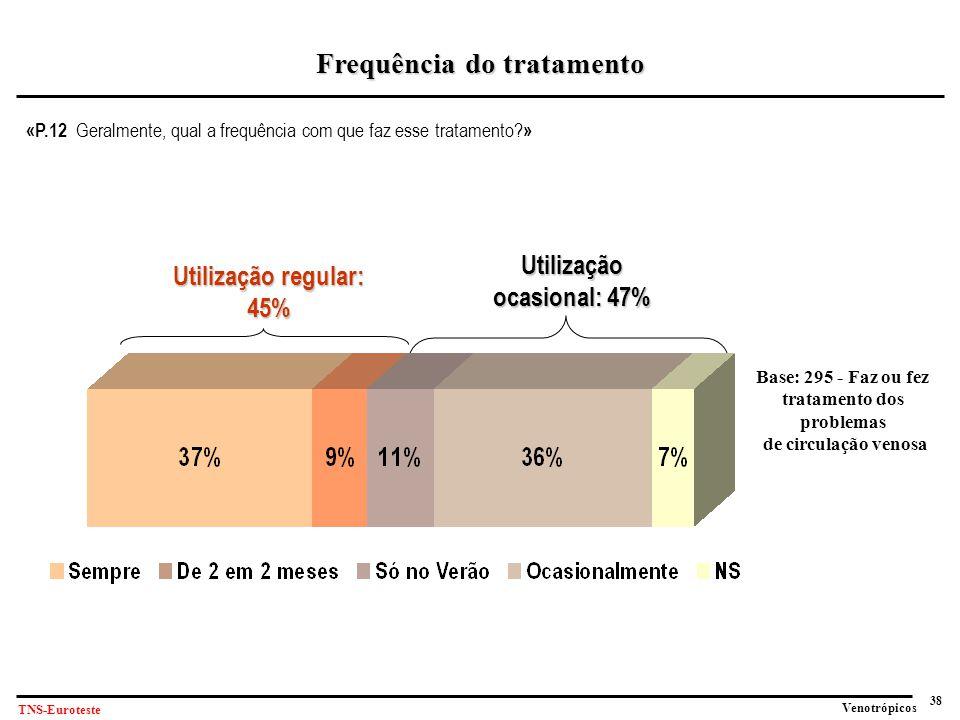 38 Venotrópicos TNS-Euroteste «P.12 Geralmente, qual a frequência com que faz esse tratamento.