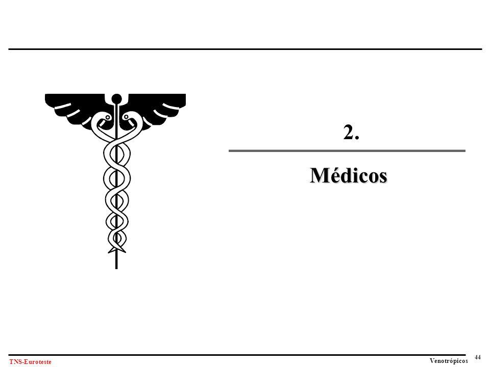 44 Venotrópicos TNS-Euroteste Médicos 2.