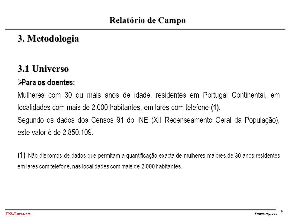 6 Venotrópicos TNS-Euroteste Relatório de Campo 3.