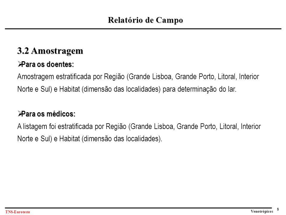 8 Venotrópicos TNS-Euroteste Relatório de Campo 3.2 Amostragem  Para os doentes: Amostragem estratificada por Região (Grande Lisboa, Grande Porto, Litoral, Interior Norte e Sul) e Habitat (dimensão das localidades) para determinação do lar.