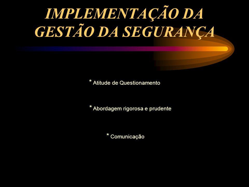 IMPLEMENTAÇÃO DA GESTÃO DA SEGURANÇA * Atitude de Questionamento * Abordagem rigorosa e prudente * Comunicação