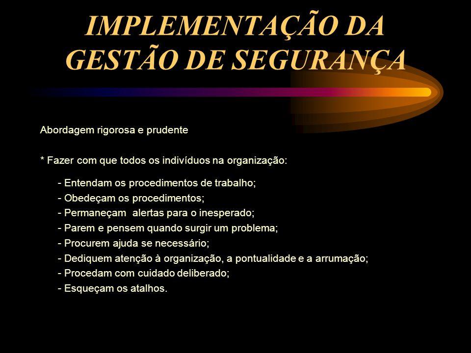 IMPLEMENTAÇÃO DA GESTÃO DE SEGURANÇA Abordagem rigorosa e prudente * Fazer com que todos os indivíduos na organização: - Entendam os procedimentos de trabalho; - Obedeçam os procedimentos; - Permaneçam alertas para o inesperado; - Parem e pensem quando surgir um problema; - Procurem ajuda se necessário; - Dediquem atenção à organização, a pontualidade e a arrumação; - Procedam com cuidado deliberado; - Esqueçam os atalhos.