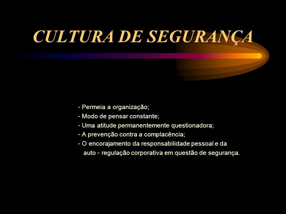 CULTURA DE SEGURANÇA - Permeia a organização; - Modo de pensar constante; - Uma atitude permanentemente questionadora; - A prevenção contra a complacência; - O encorajamento da responsabilidade pessoal e da auto - regulação corporativa em questão de segurança.