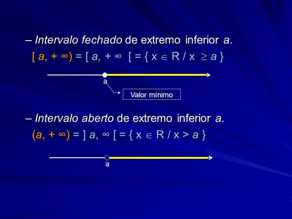 –Intervalo fechado de extremo inferior a. [ a, + ∞) = [ a, + ∞ [ = { x  R / x  a } [ a, + ∞) = [ a, + ∞ [ = { x  R / x  a } a –Intervalo aberto de
