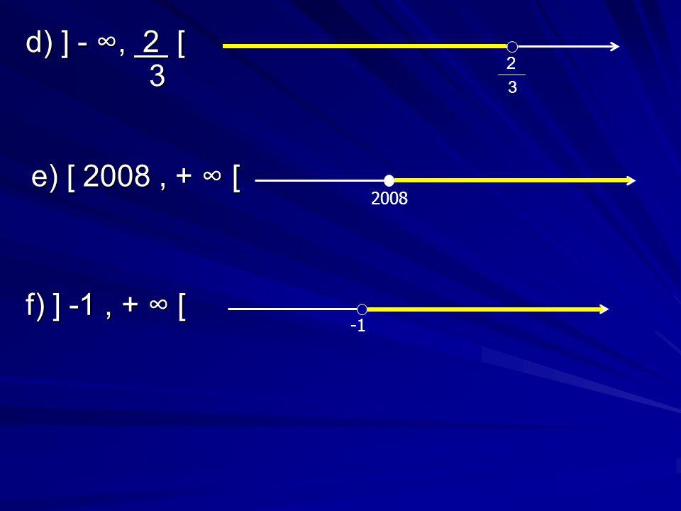 02.Dados os conjuntos A=] -2,5[ e B=] 0,8].