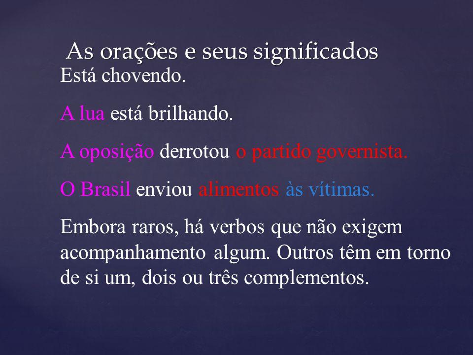 Os verbos e seus complementos 1- Verbos Intransitivos - não precisam de complementos: A árvore caiu com a chuva.