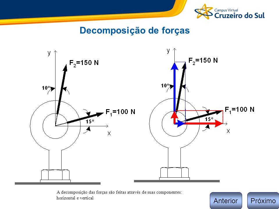 Anterior Decomposição de forças A decomposição das forças são feitas através de suas componentes: horizontal e vertical Próximo