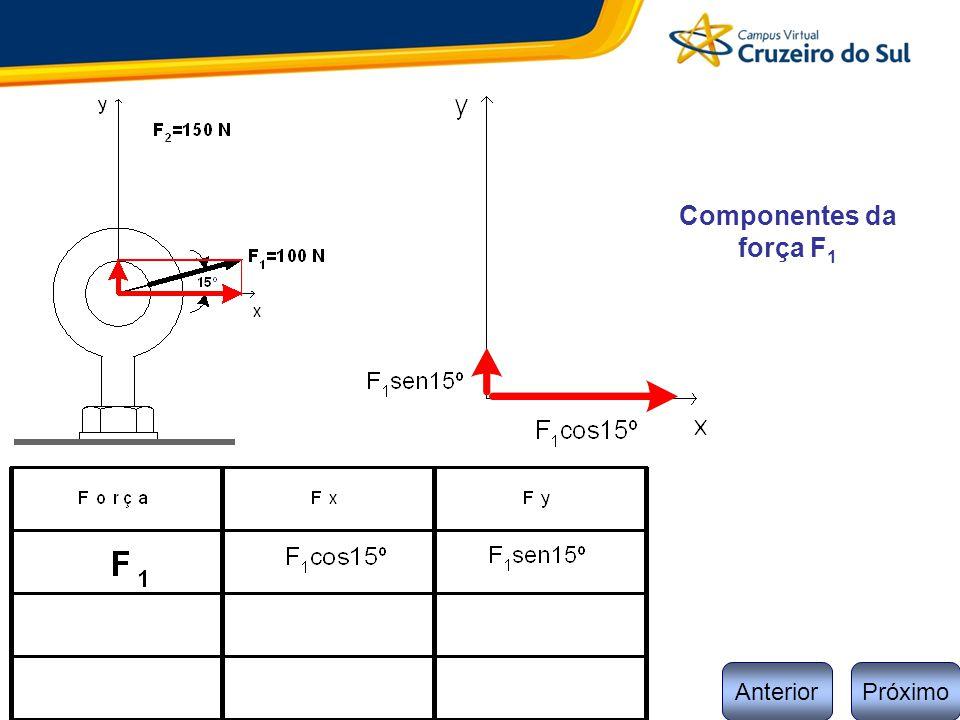 Anterior Componentes da força F 1 Próximo
