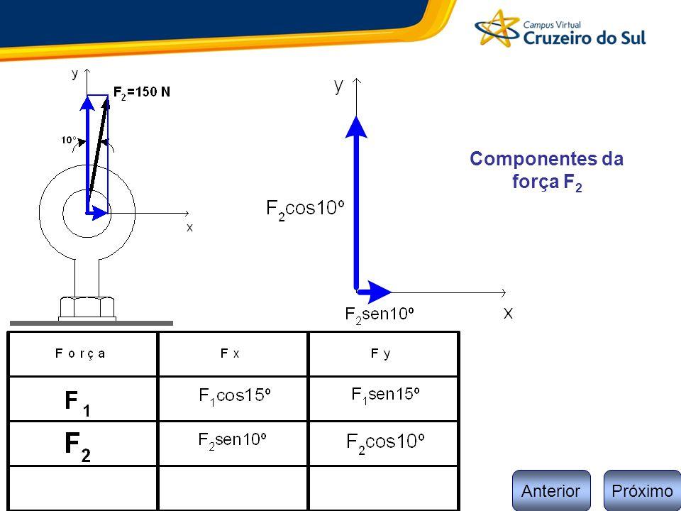 Anterior Componentes da força F 2 Próximo