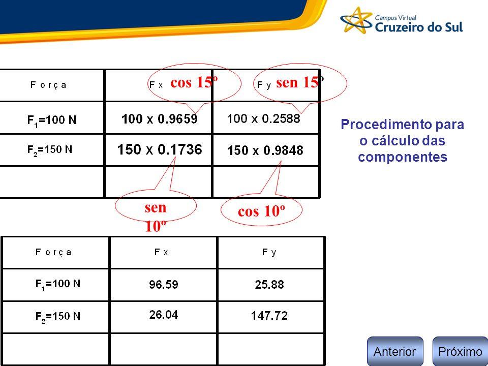 Anterior Procedimento para o cálculo das componentes cos 15ºsen 15º sen 10º cos 10º Próximo