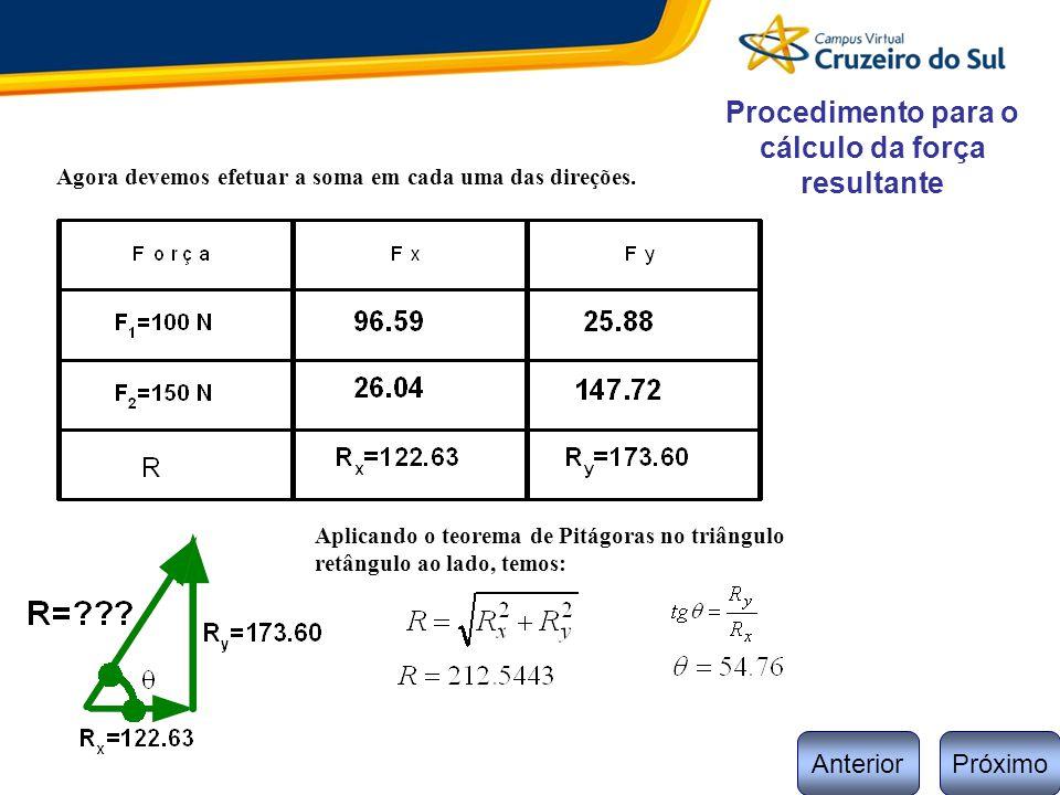 Anterior Procedimento para o cálculo da força resultante Agora devemos efetuar a soma em cada uma das direções. Aplicando o teorema de Pitágoras no tr