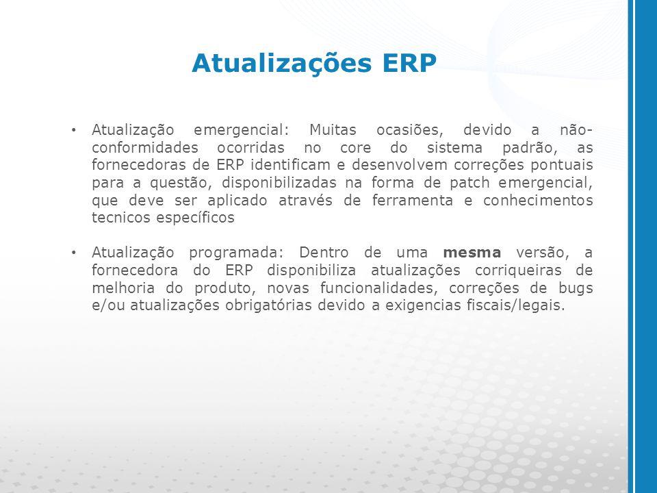 www.cyberpolos.com.br Atualizações ERP Atualização emergencial: Muitas ocasiões, devido a não- conformidades ocorridas no core do sistema padrão, as f