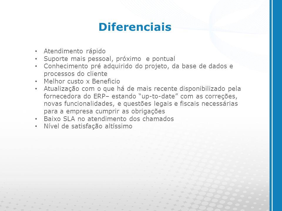 www.cyberpolos.com.br Diferenciais Atendimento rápido Suporte mais pessoal, próximo e pontual Conhecimento pré adquirido do projeto, da base de dados