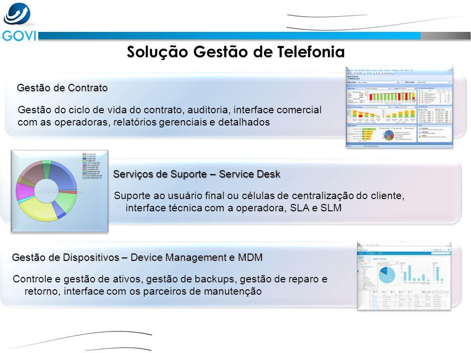 Gestão de Contrato Gestão do ciclo de vida do contrato, auditoria, interface comercial com as operadoras, relatórios gerenciais e detalhados Serviços