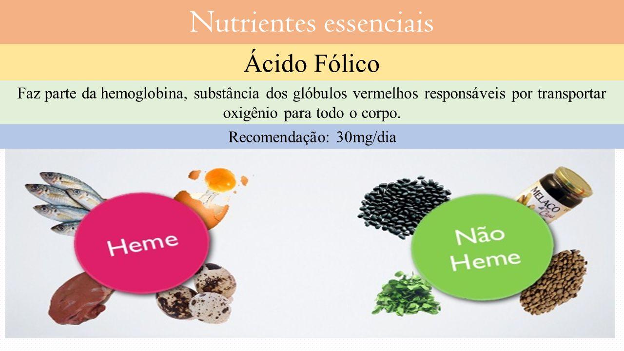 Nutrientes essenciais Ácido Fólico Faz parte da hemoglobina, substância dos glóbulos vermelhos responsáveis por transportar oxigênio para todo o corpo.
