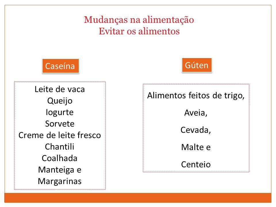 Mudanças na alimentação Evitar os alimentos Leite de vaca Queijo Iogurte Sorvete Creme de leite fresco Chantili Coalhada Manteiga e Margarinas Aliment