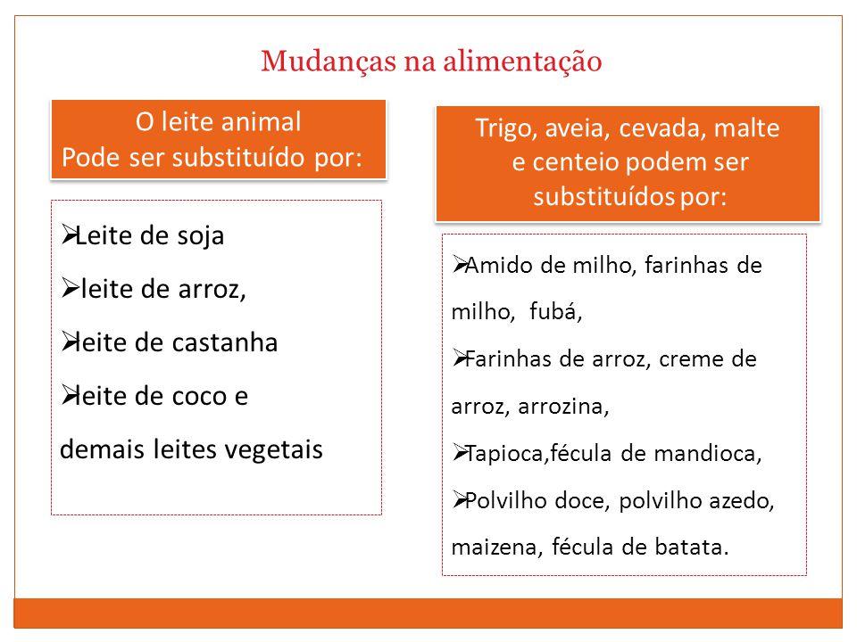 Mudanças na alimentação  Leite de soja  leite de arroz,  leite de castanha  leite de coco e demais leites vegetais  Amido de milho, farinhas de m