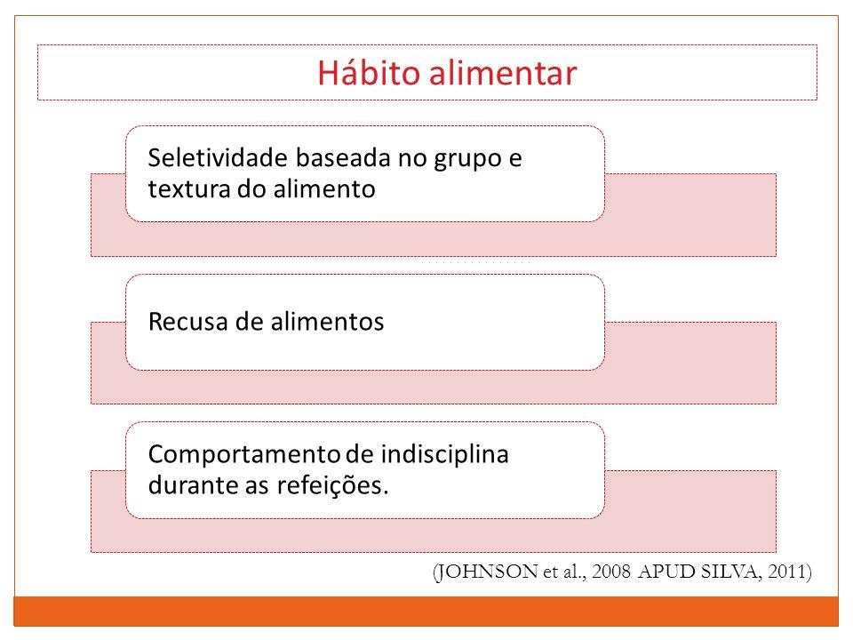 Hábito alimentar (JOHNSON et al., 2008 APUD SILVA, 2011) Seletividade baseada no grupo e textura do alimento Recusa de alimentos Comportamento de indi