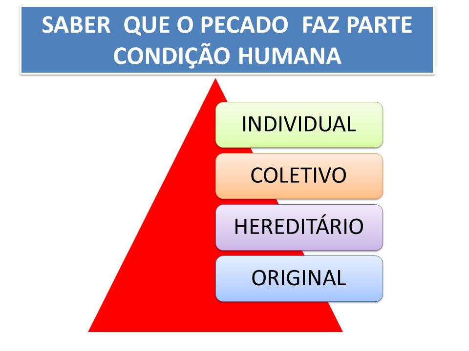 INDIVIDUALCOLETIVOHEREDITÁRIOORIGINAL SABER QUE O PECADO FAZ PARTE CONDIÇÃO HUMANA