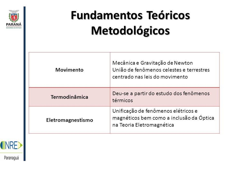 Fundamentos Teóricos Metodológicos Movimento Mecânica e Gravitação de Newton União de fenômenos celestes e terrestres centrado nas leis do movimento Termodinâmica Deu-se a partir do estudo dos fenômenos térmicos Eletromagnestismo Unificação de fenômenos elétricos e magnéticos bem como a inclusão da Óptica na Teoria Eletromagnética