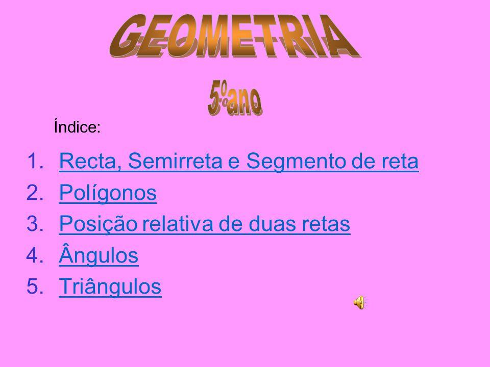 1.Recta, Semirreta e Segmento de retaRecta, Semirreta e Segmento de reta 2.PolígonosPolígonos 3.Posição relativa de duas retasPosição relativa de duas retas 4.ÂngulosÂngulos 5.TriângulosTriângulos Índice: