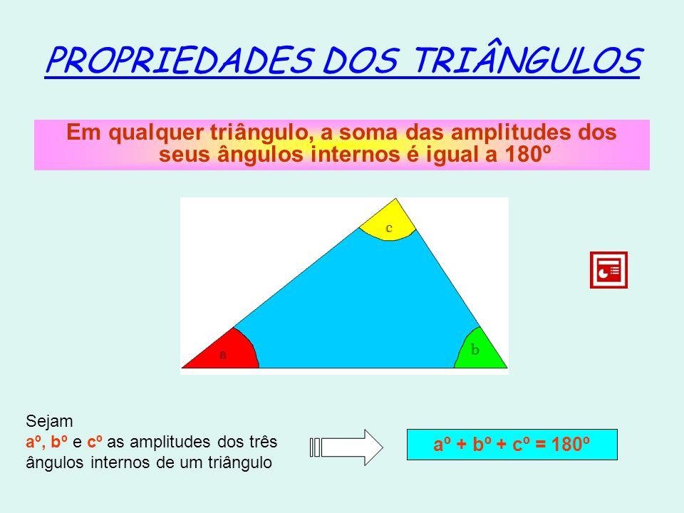 PROPRIEDADES DOS TRIÂNGULOS Em qualquer triângulo, a soma das amplitudes dos seus ângulos internos é igual a 180º Sejam aº, bº e cº as amplitudes dos três ângulos internos de um triângulo aº + bº + cº = 180º