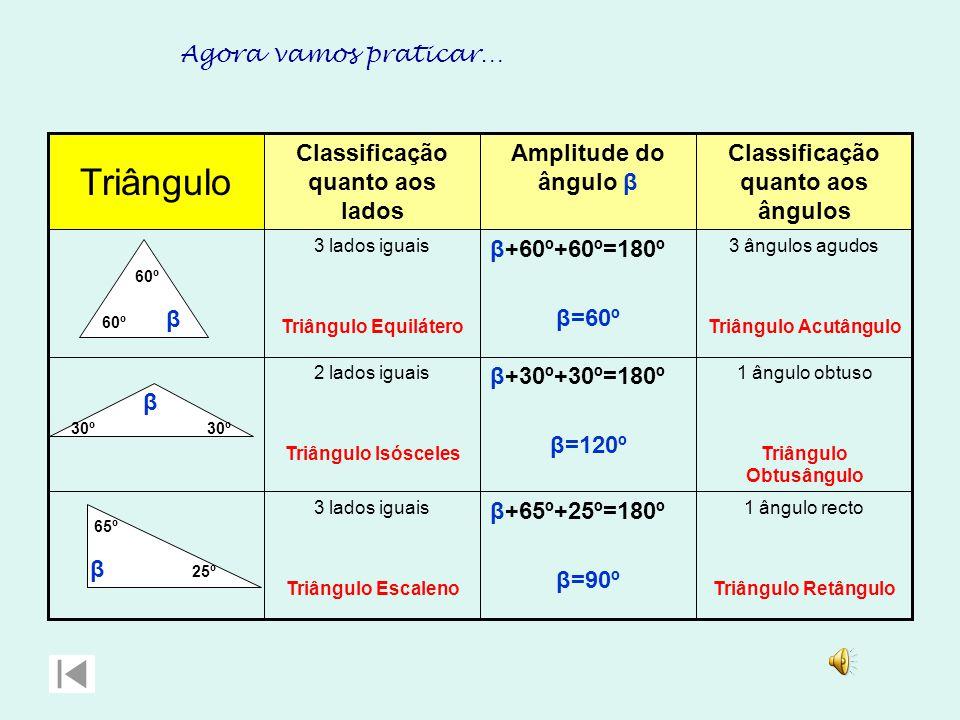 1 ângulo recto Triângulo Retângulo β+65º+25º=180º β=90º 3 lados iguais Triângulo Escaleno 1 ângulo obtuso Triângulo Obtusângulo β+30º+30º=180º β=120º 2 lados iguais Triângulo Isósceles 3 ângulos agudos Triângulo Acutângulo β+60º+60º=180º β=60º 3 lados iguais Triângulo Equilátero Classificação quanto aos ângulos Amplitude do ângulo β Classificação quanto aos lados Triângulo Agora vamos praticar… β 60º 30º 25º 65º β β