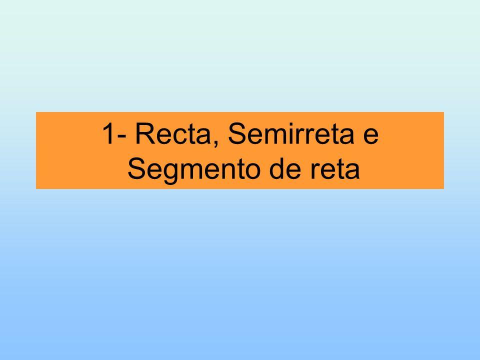 1.Recta, Semirreta e Segmento de retaRecta, Semirreta e Segmento de reta 2.PolígonosPolígonos 3.Posição relativa de duas retasPosição relativa de duas