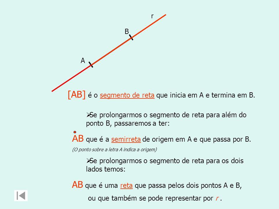 B A [AB] é o segmento de reta que inicia em A e termina em B.